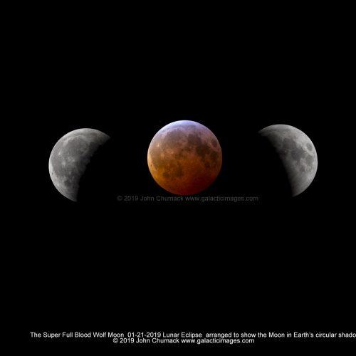 The Super Full Blood Wolf Moon _Lunar Eclipse 2019