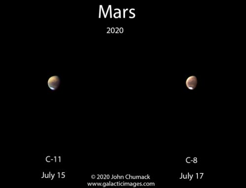 Mars Series, July 4th through July 19th