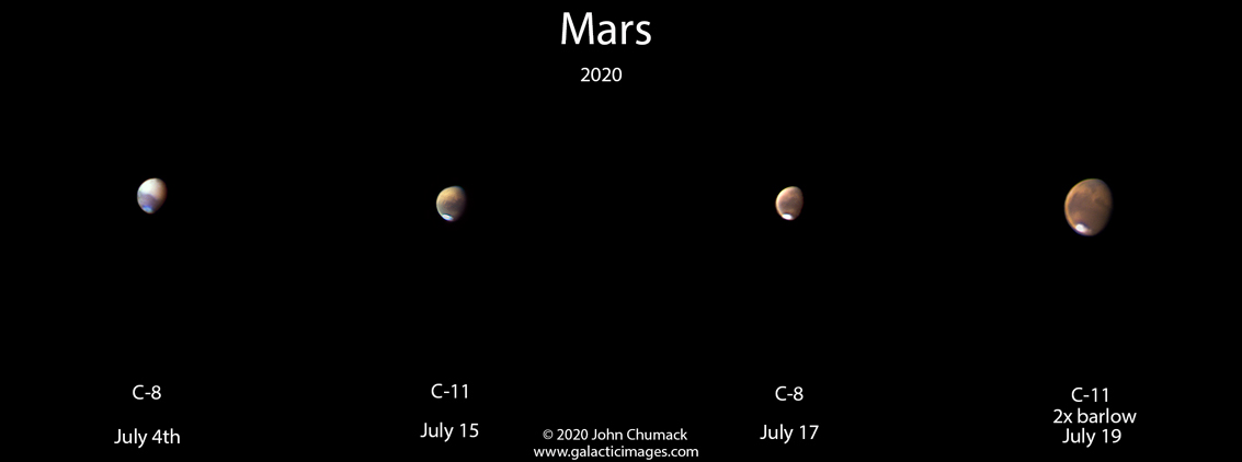 The Planet Mars July 4th to July 19th 2020