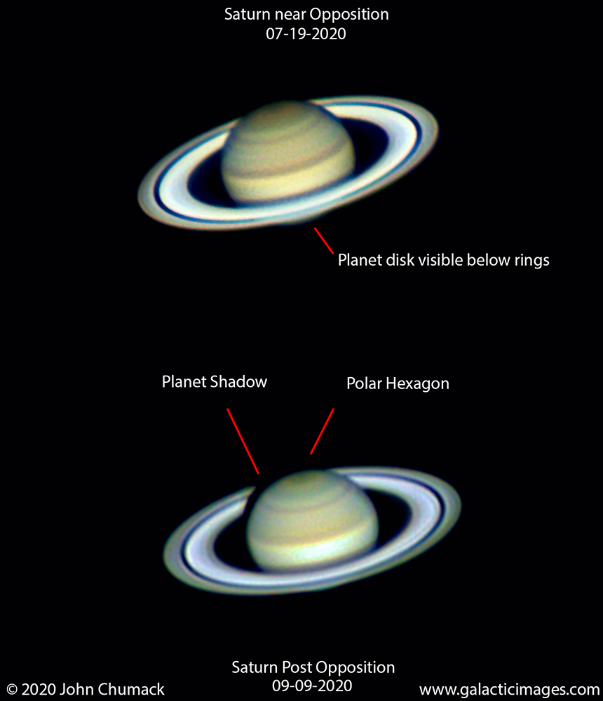 Saturn's subtle changes in two months in opposition year 2020