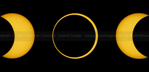 1994 Annular Solar Eclipse Photos Sequence