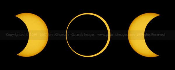 1994 Annular Solar Eclipse Photos Sequence