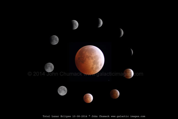 Blood Moon - Total Lunar Eclipse 10-08-2014