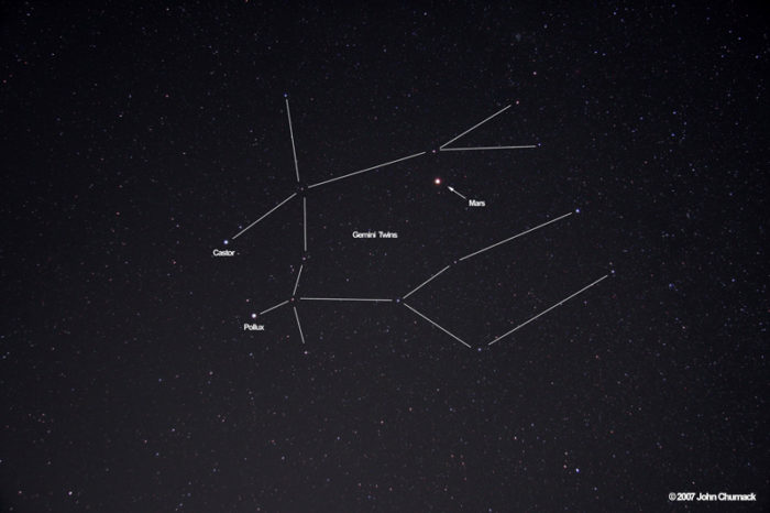 Gemini Constellation Photos