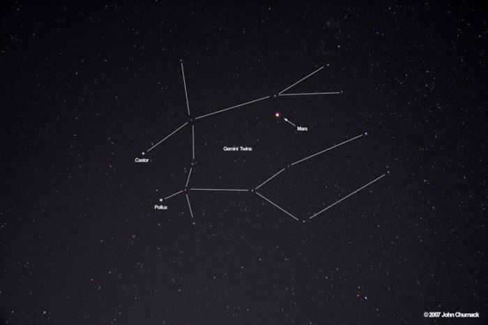 Gemini Constellation Photos