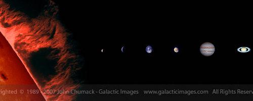 Solar System Photos - Panorama